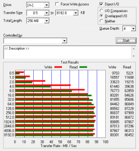 Dysk HDD WDC WD10EADS - wynik testu odczytu i zapisu