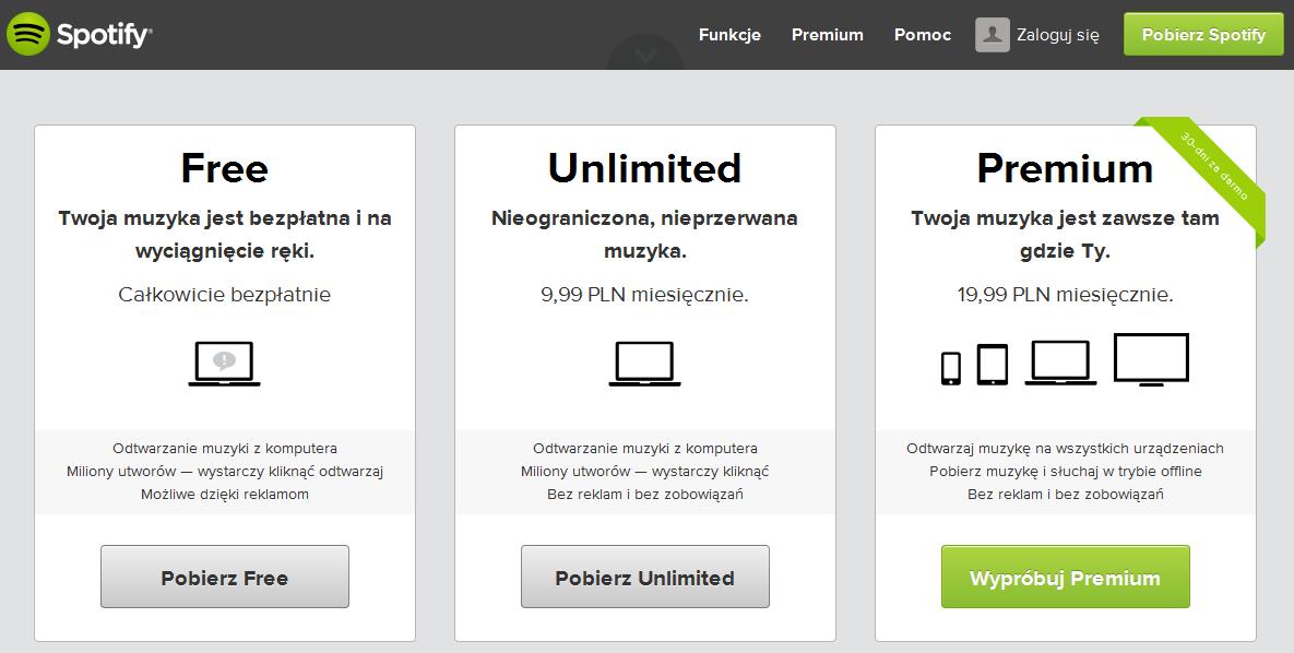 Porównanie pakietów Spotify Free - Unlimited - Premium