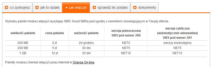 Jak włączyć pakiety internetowe w Orange na kartę (źródło orange.pl)